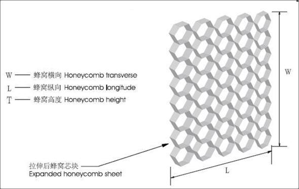 铝蜂窝结构2